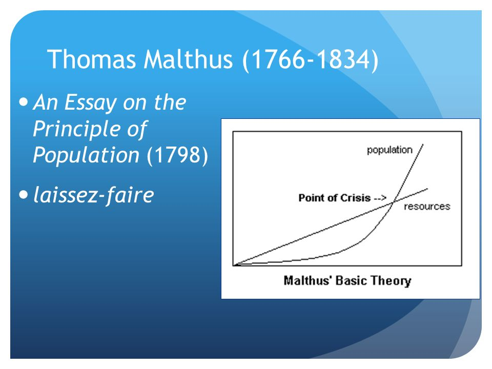 explain the importance of self-interest in smiths economics essay Adam smith, behavioral economist economic behavior was motivated by self-interest essay is to draw attention to some of these connections indeed.