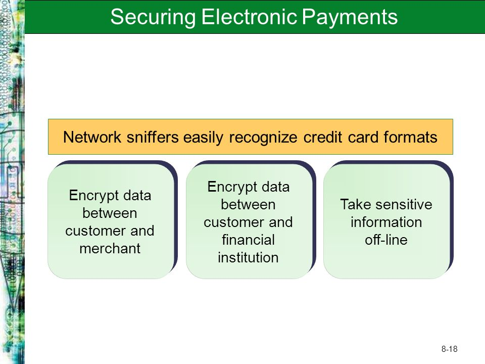 8-18 Securing Electronic Payments Network sniffers easily recognize credit card formats Take sensitive information off-line Encrypt data between custo