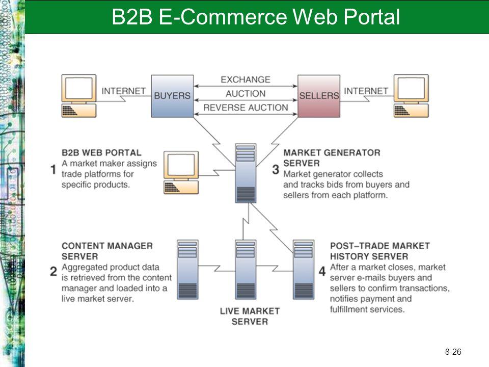 8-26 B2B E-Commerce Web Portal