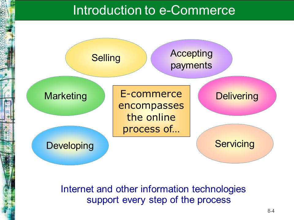 8-4 Introduction to e-Commerce Internet and other information technologies support every step of the process Selling Marketing Developing Servicing De