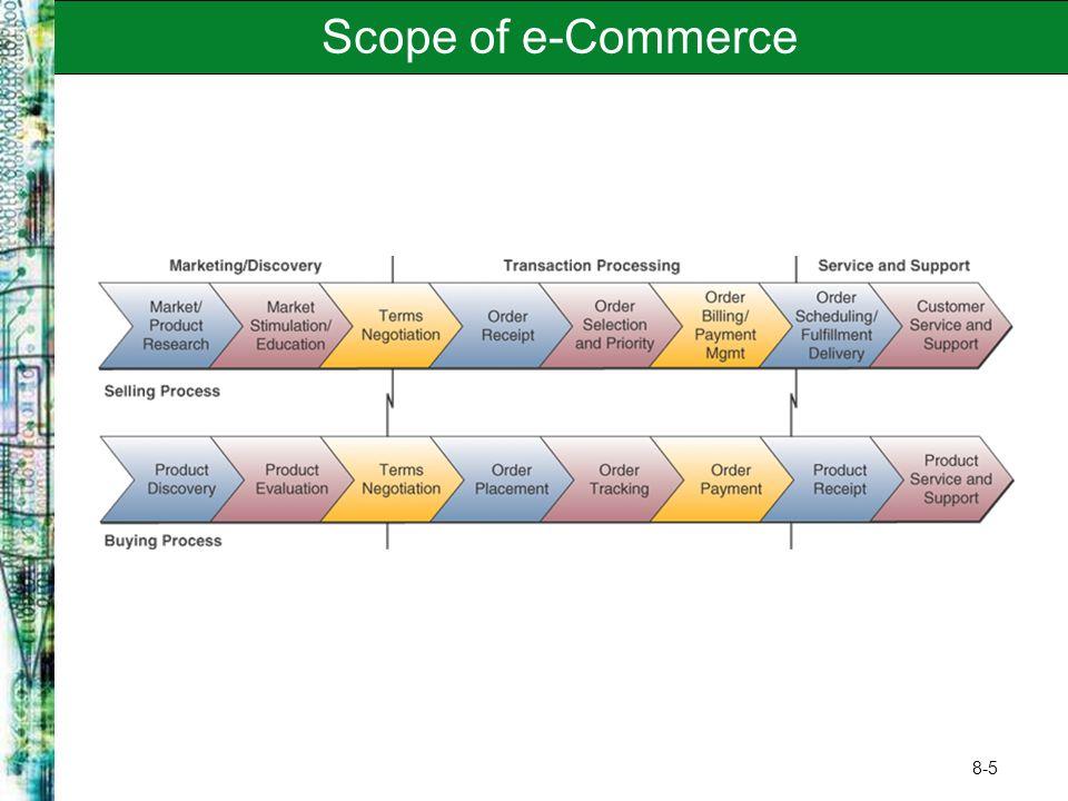 8-5 Scope of e-Commerce