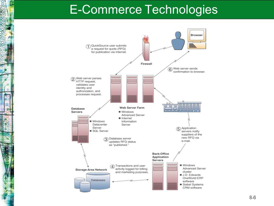 8-6 E-Commerce Technologies