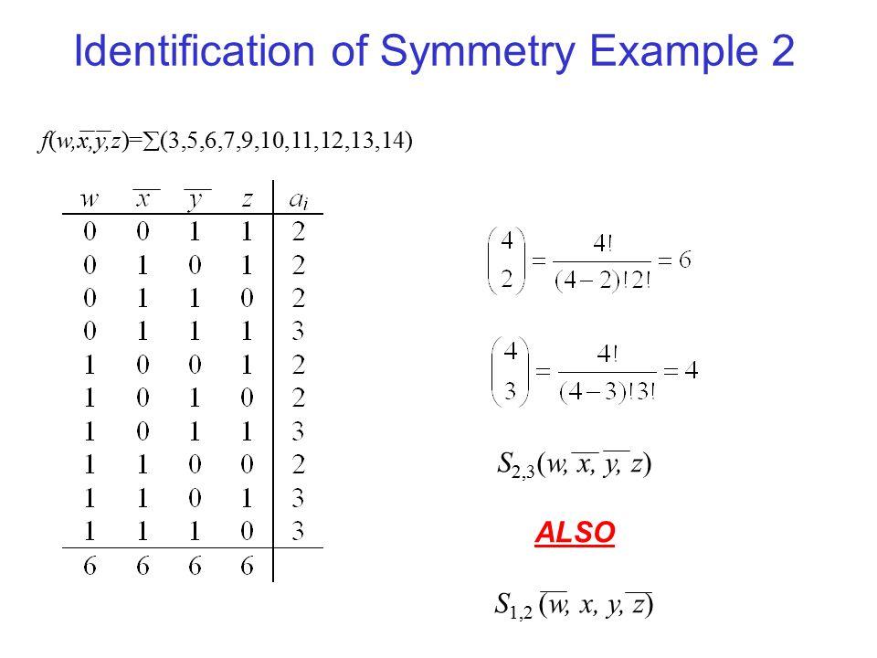 Identification of Symmetry Example 2 f(w,x,y,z)=  (3,5,6,7,9,10,11,12,13,14) S 2,3 (w, x, y, z) ALSO S 1,2 (w, x, y, z)