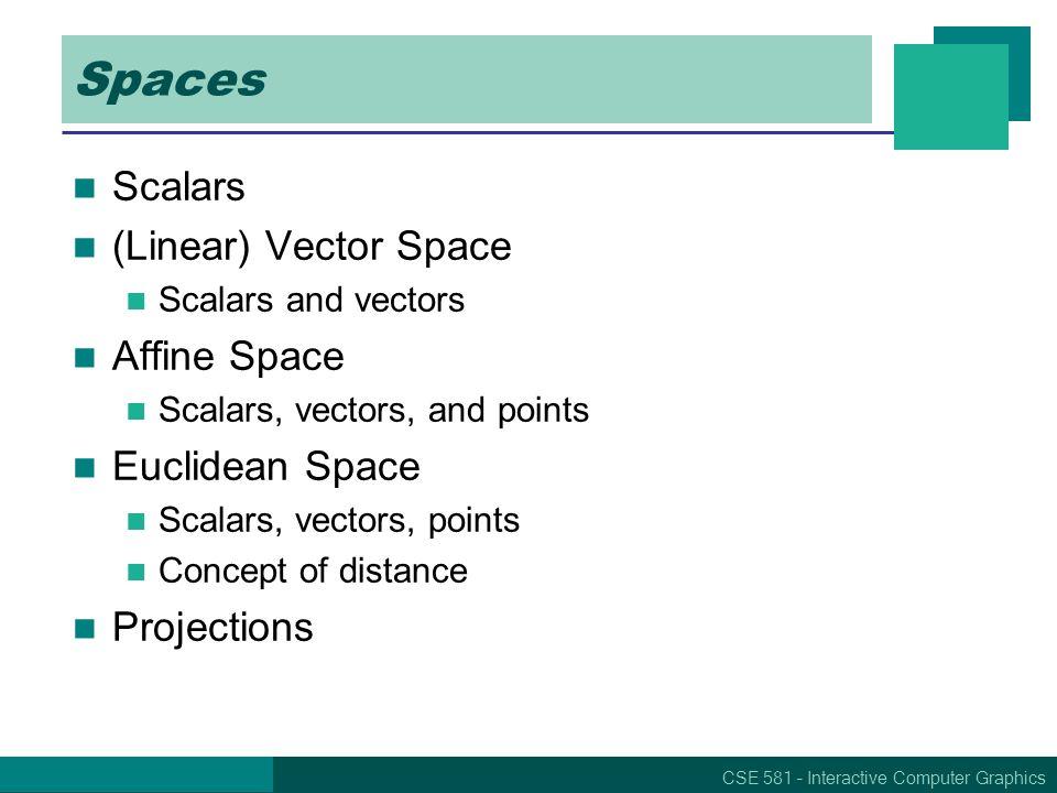 Graphics CSE 581 – Interactive Computer Graphics Mathematics for ...