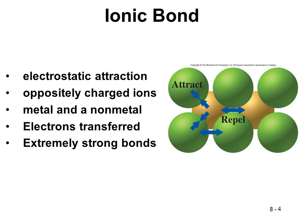 4 Ionic Bond electrostatic attraction oppositely charged ions metal and a nonmetal Electrons transferred Extremely strong bonds 8 -