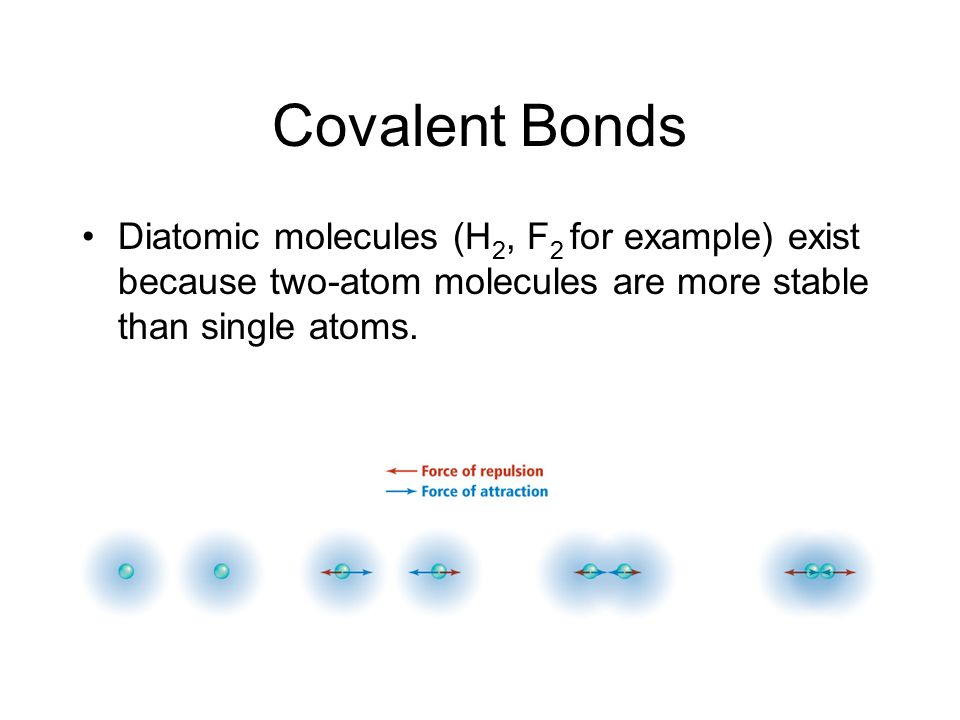 Covalent Bonding Unit 8 Notes Covalent Bonding Atoms gain ...