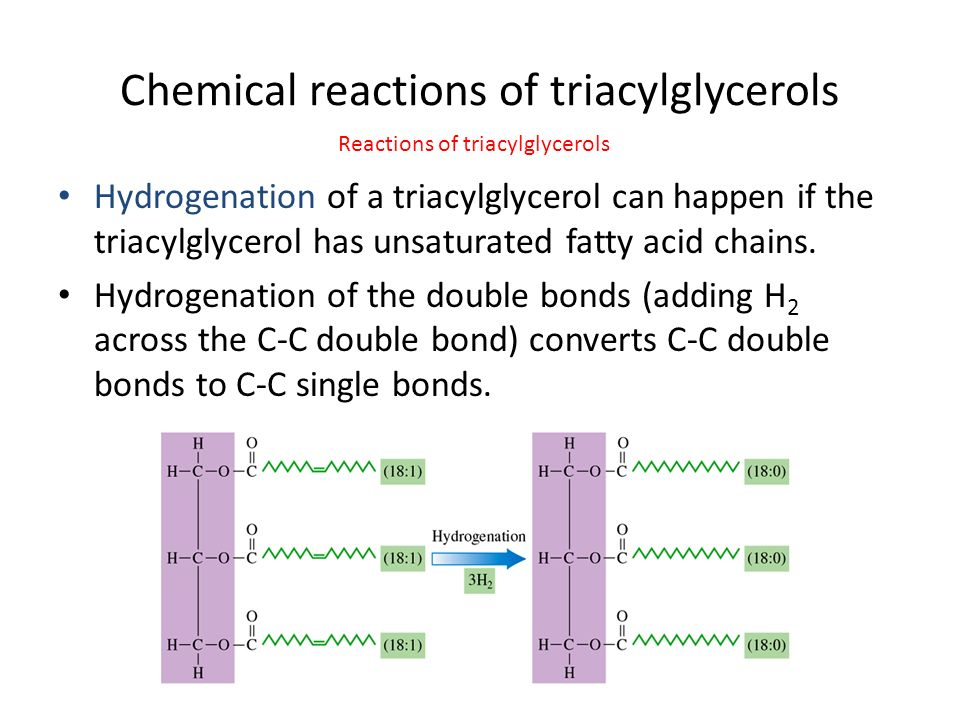 Chemical reactions of triacylglycerols Hydrogenation of a triacylglycerol can happen if the triacylglycerol has unsaturated fatty acid chains.