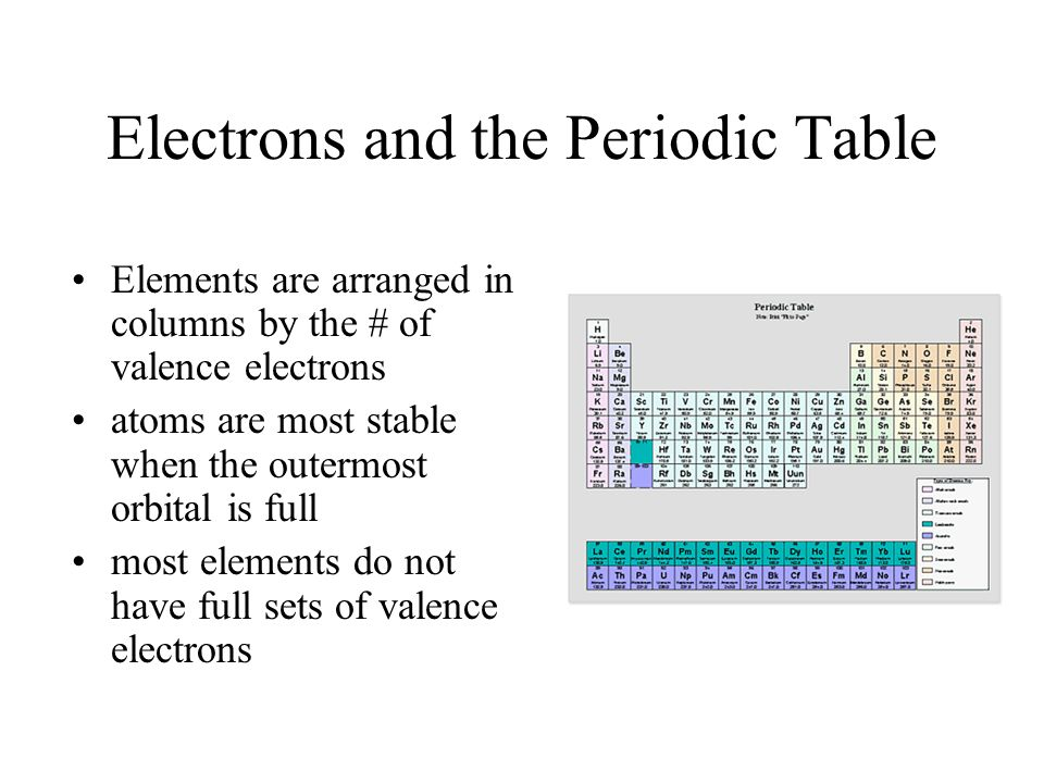 Electrons and the Periodic Table Elements are arranged in columns by the # of valence electrons atoms are most stable when the outermost orbital is full most elements do not have full sets of valence electrons