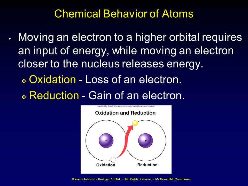 Chemical Behavior of Atoms Moving an electron to a higher orbital requires an input of energy, while moving an electron closer to the nucleus releases energy.
