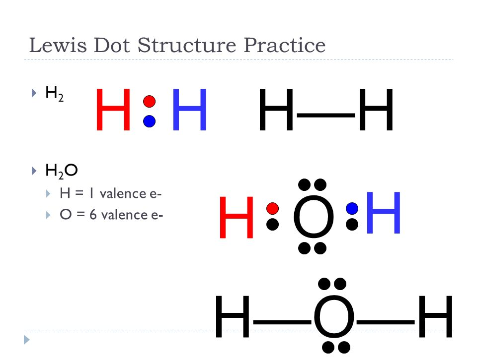 chemistry bonding notes and lewis dot Honors chemistry unit 3 - bonding notes introduction 1 what is a chemical bond 2 lewis dot structures a calcium and chlorine b sodium and sulfur.