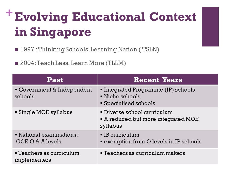 Printables Teachers Curriculum Institute Worksheets influence of concept based curriculum frameworks on teachers evolving educational context in singapore 1997 thinking schools learning nation tsln