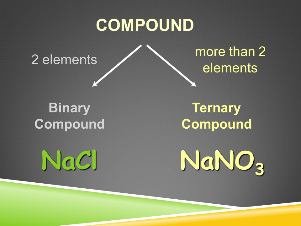 COMPOUND Ternary Compound Binary Compound 2 elements more than 2 elements NaNO 3 NaCl