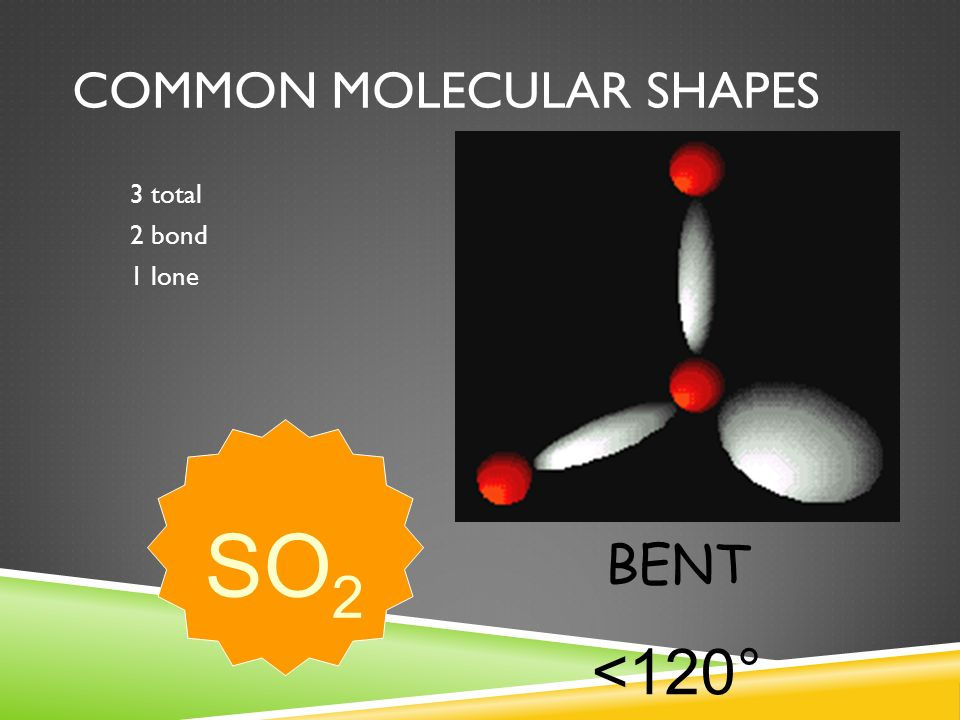 COMMON MOLECULAR SHAPES 3 total 2 bond 1 lone BENT <120° SO 2