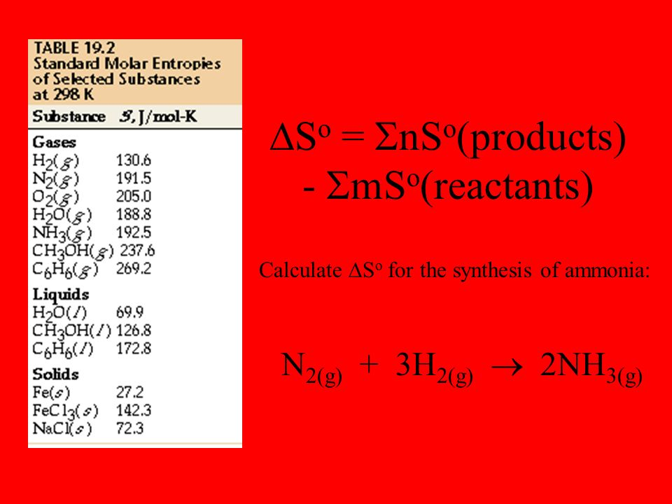  S o =  nS o (products) -  mS o (reactants) Calculate  S o for the synthesis of ammonia: N 2(g) + 3H 2(g)  2NH 3(g)