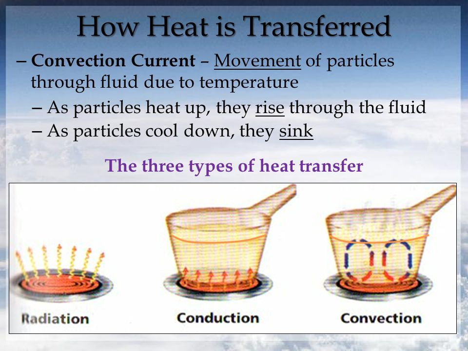 How Heat is Transferred The three types of heat transfer – Convection Current – Movement of particles through fluid due to temperature – As particles heat up, they rise through the fluid – As particles cool down, they sink