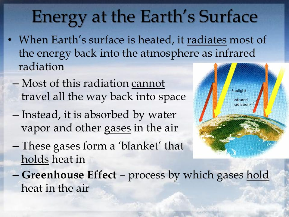 Energy at the Earth's Surface When Earth's surface is heated, it radiates most of the energy back into the atmosphere as infrared radiation – Most of this radiation cannot travel all the way back into space – Instead, it is absorbed by water vapor and other gases in the air – These gases form a 'blanket' that holds heat in – Greenhouse Effect – process by which gases hold heat in the air
