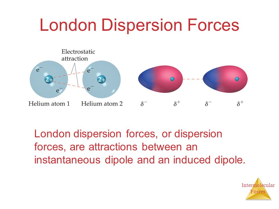 Intermolecular Forces London Dispersion Forces London dispersion forces, or dispersion forces, are attractions between an instantaneous dipole and an induced dipole.