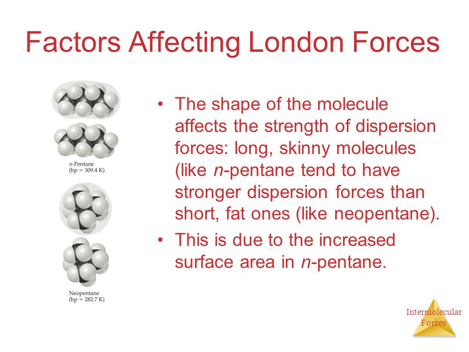 Intermolecular Forces Factors Affecting London Forces The shape of the molecule affects the strength of dispersion forces: long, skinny molecules (like n-pentane tend to have stronger dispersion forces than short, fat ones (like neopentane).