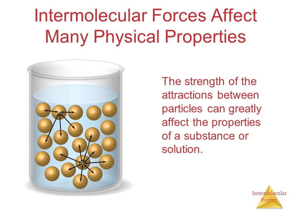 Intermolecular Forces Intermolecular Forces Affect Many Physical Properties The strength of the attractions between particles can greatly affect the properties of a substance or solution.