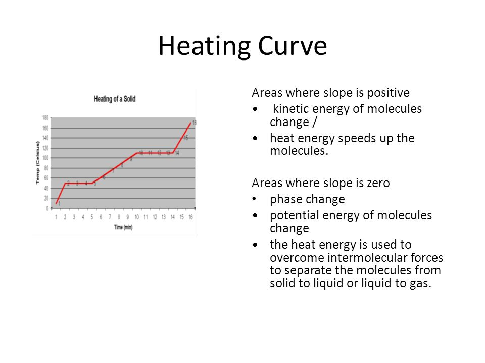 Heating Curve Areas where slope is positive kinetic energy of molecules change / heat energy speeds up the molecules.