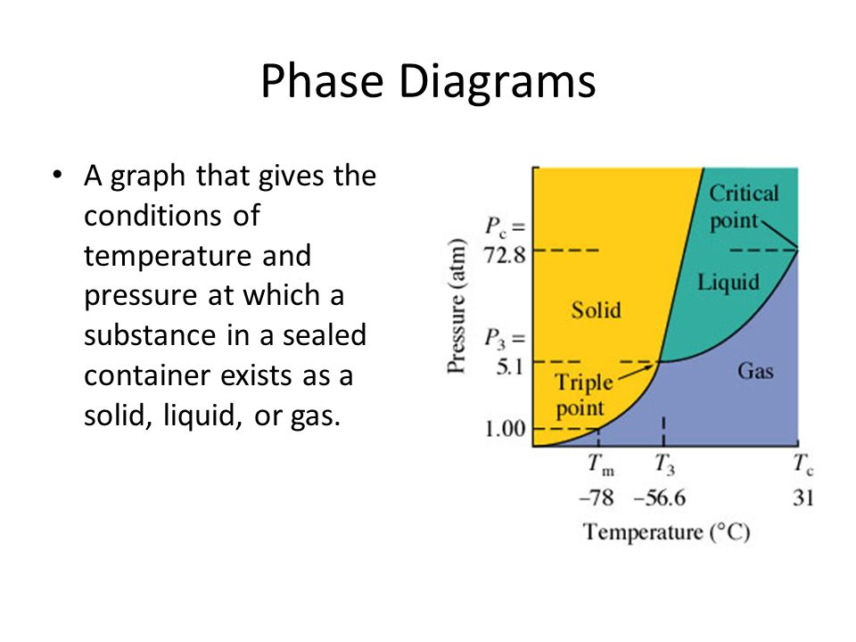 Phase Diagrams A graph that gives the conditions of temperature and pressure at which a substance in a sealed container exists as a solid, liquid, or gas.