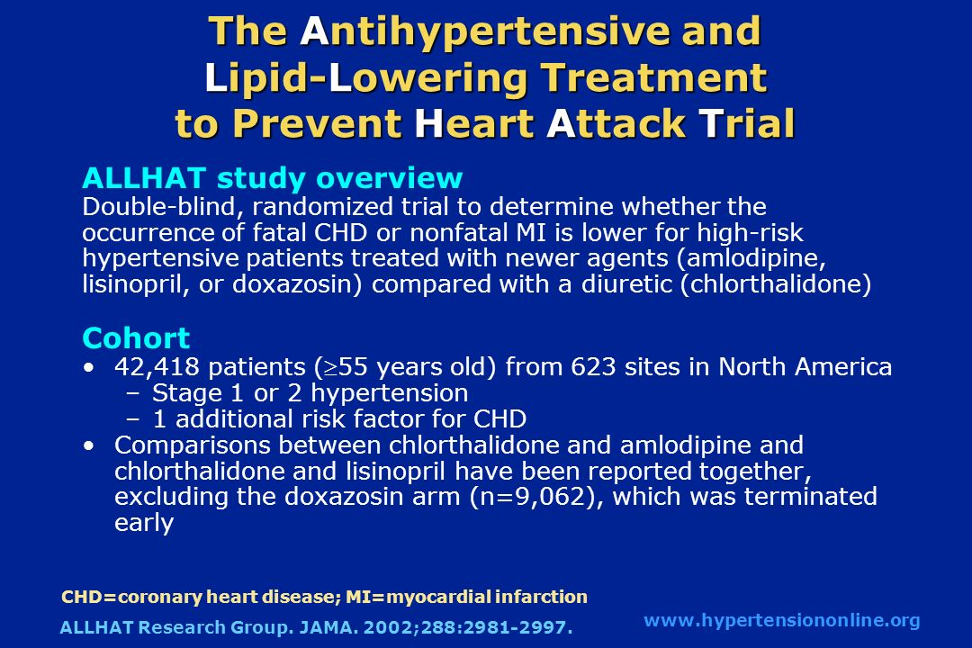 The Antihypertensive and Lipid-Lowering Treatment to Prevent Heart Attack Trial ALLHAT study overview Double-blind, randomized trial to determine whether the occurrence of fatal CHD or nonfatal MI is lower for high-risk hypertensive patients treated with newer agents (amlodipine, lisinopril, or doxazosin) compared with a diuretic (chlorthalidone) Cohort 42,418 patients (55 years old) from 623 sites in North America –Stage 1 or 2 hypertension –1 additional risk factor for CHD Comparisons between chlorthalidone and amlodipine and chlorthalidone and lisinopril have been reported together, excluding the doxazosin arm (n=9,062), which was terminated early ALLHAT Research Group.