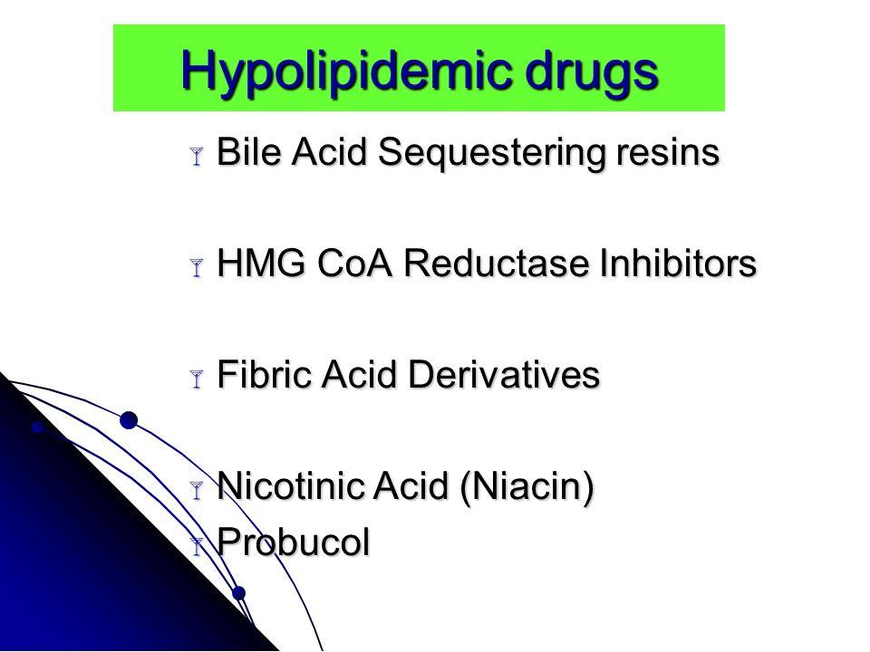 Fibric acid cholesterol drugs