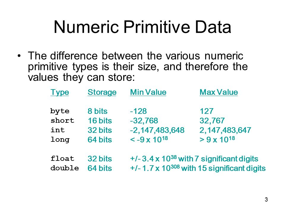 3 Numeric Primitive Data The difference between the various numeric primitive types is their size, and therefore the values they can store: Type byte short int long float double Storage 8 bits 16 bits 32 bits 64 bits 32 bits 64 bits Min Value ,768 -2,147,483,648 < -9 x /- 3.4 x with 7 significant digits +/- 1.7 x with 15 significant digits Max Value ,767 2,147,483,647 > 9 x 10 18