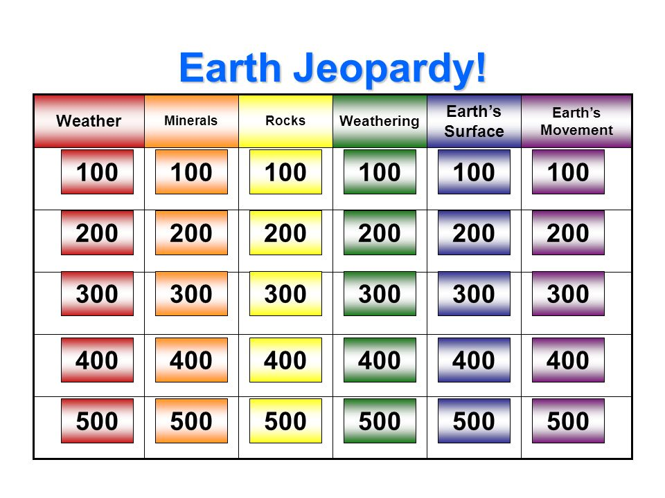 5th Grade Science Jeopardy Questions And Answers
