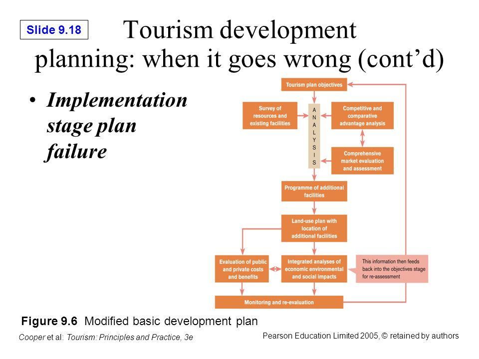tourism and development tourism as a