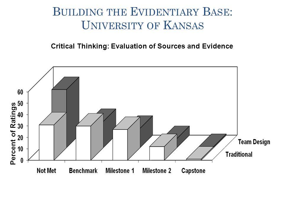 critical thinking rubric washington state university.jpg