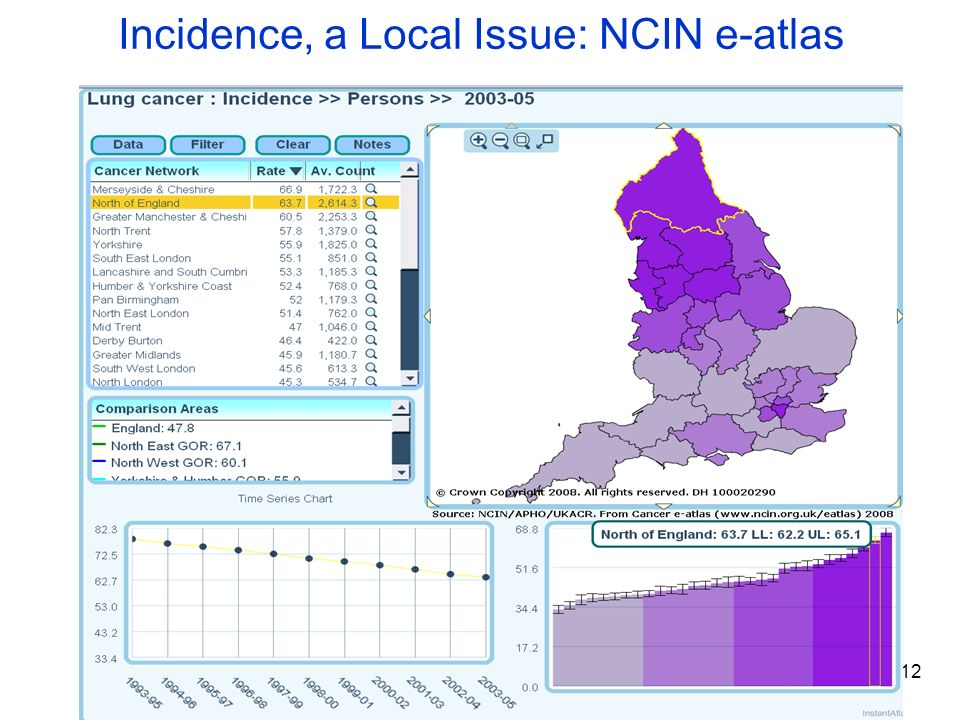 NECN Lung NSSG April 2012 Incidence, a Local Issue: NCIN e-atlas