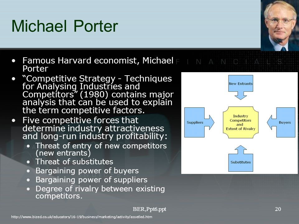 """the 3 techniques of michael e porters techniques for analyzing industries and competitors 3: a framework for competitor analysis techniques for analyzing industries and competitors"""" by michael e porter, the free press, 1998."""