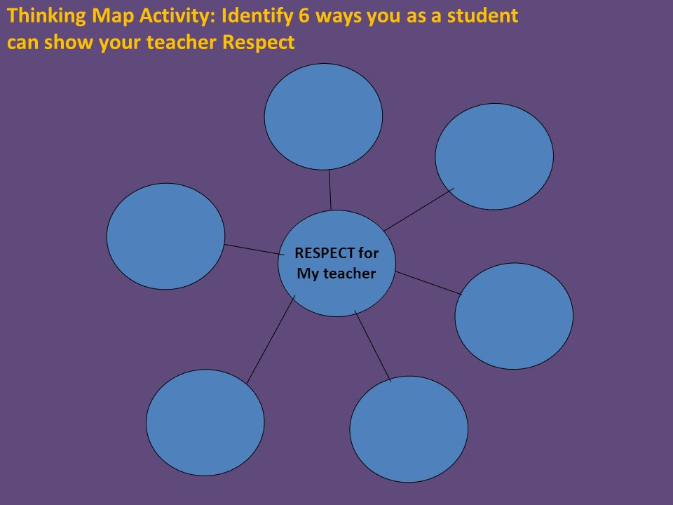 RESPECT for My teacher Thinking Map Activity: Identify 6 ways you as a student can show your teacher Respect