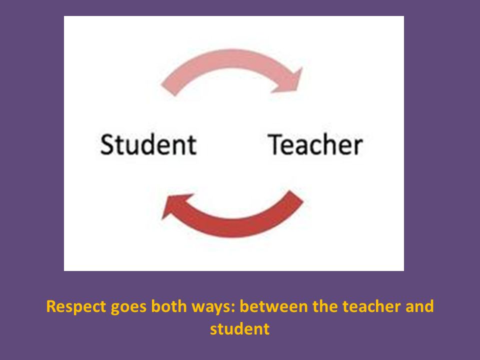 Respect goes both ways: between the teacher and student