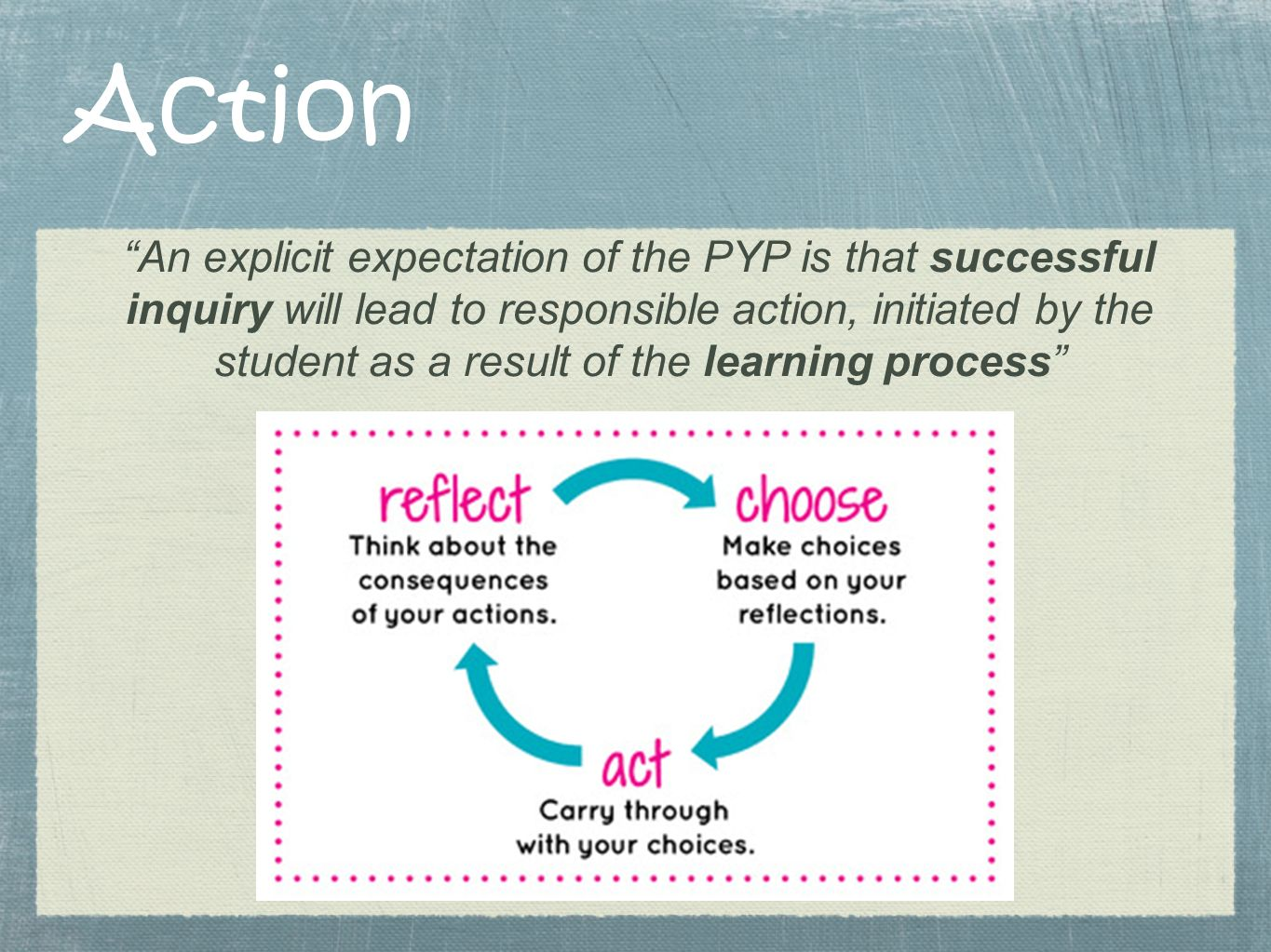 "Action ""An explicit expectation of the PYP is that successful inquiry will lead to responsible action, initiated by the student as a result of the lea"