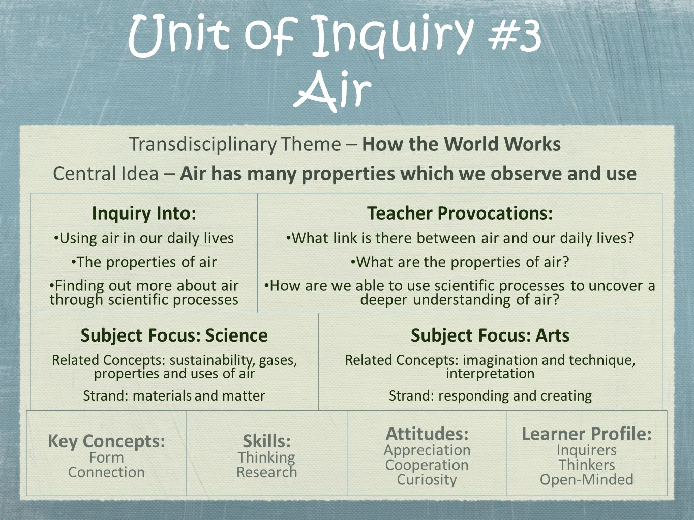 Unit of Inquiry #3 Air Key Concepts: Form Connection Skills: Thinking Research Attitudes: Appreciation Cooperation Curiosity Learner Profile: Inquirer