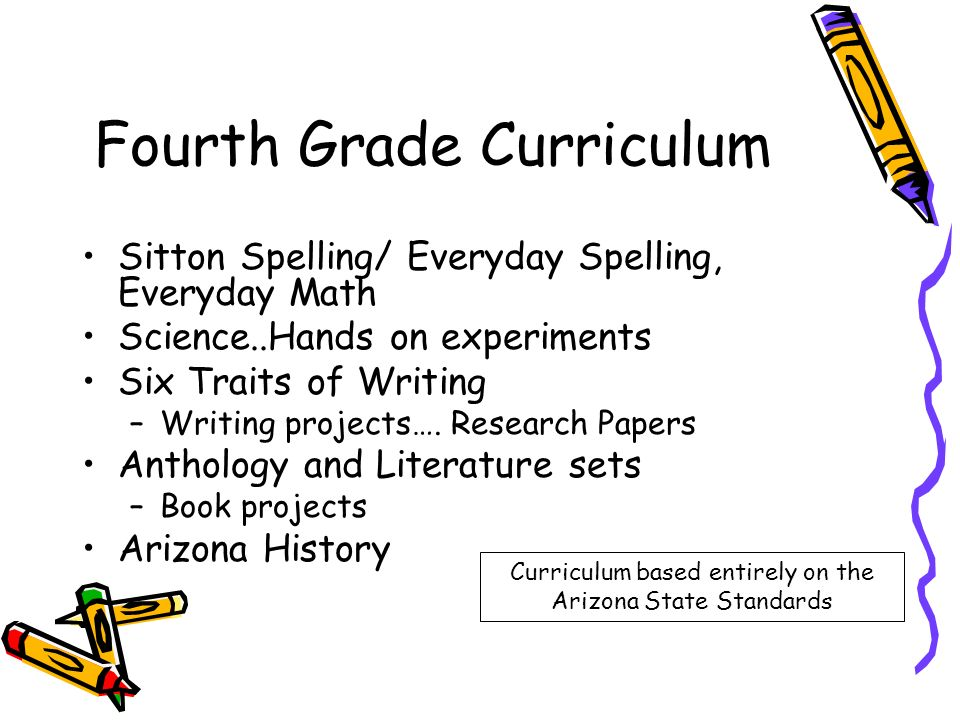 Fourth Grade Curriculum Sitton Spelling/ Everyday Spelling, Everyday Math Science..Hands on experiments Six Traits of Writing –Writing projects….