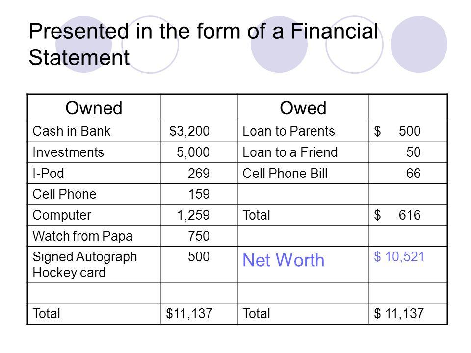 statement of net worth form