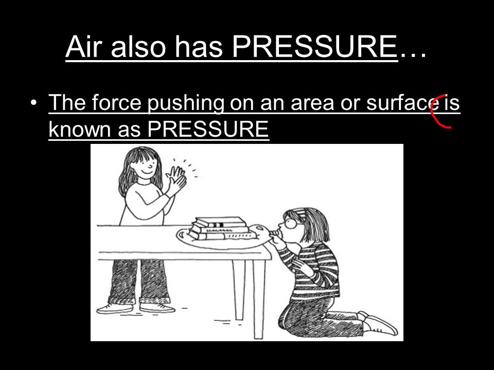 Air also has PRESSURE… The force pushing on an area or surface is known as PRESSURE
