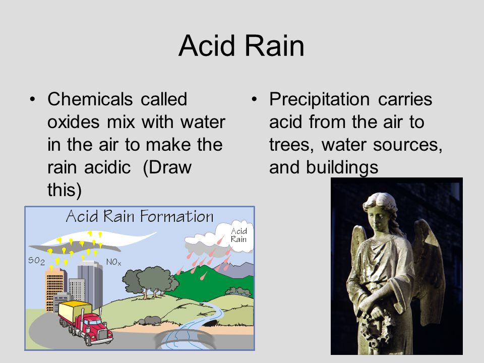 Acid Rain Chemicals called oxides mix with water in the air to make the rain acidic (Draw this) Precipitation carries acid from the air to trees, water sources, and buildings