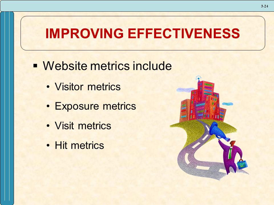 3-24 IMPROVING EFFECTIVENESS  Website metrics include Visitor metrics Exposure metrics Visit metrics Hit metrics