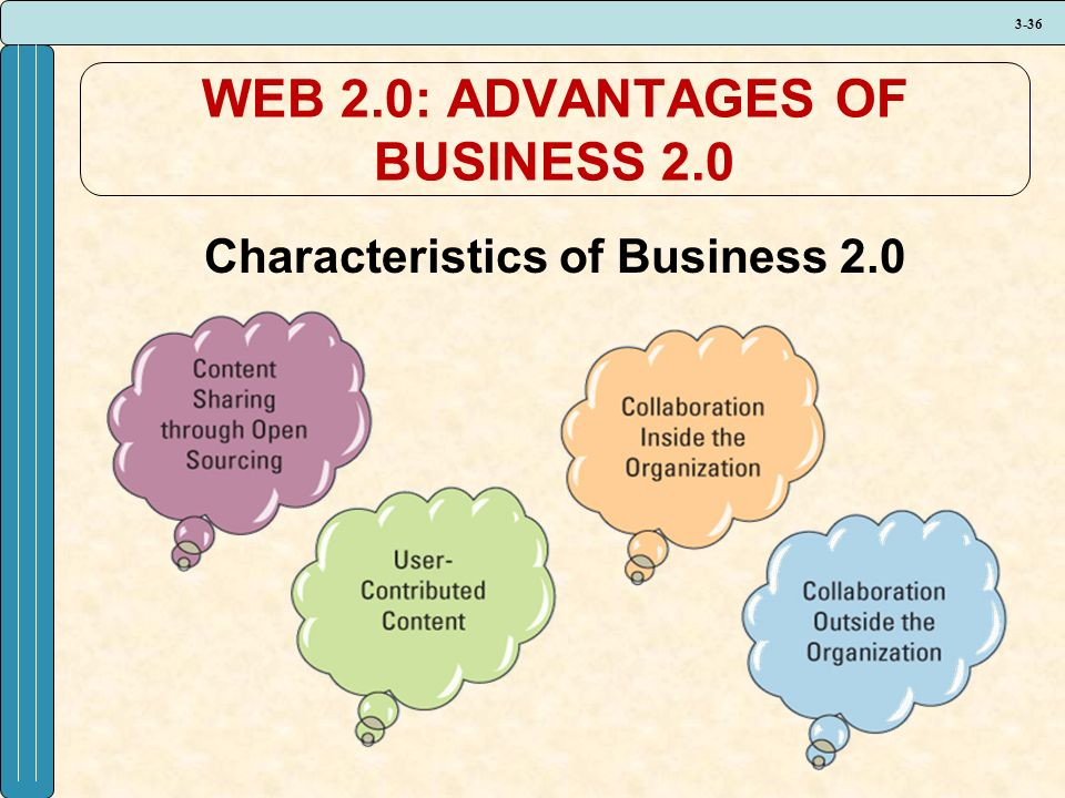 3-36 WEB 2.0: ADVANTAGES OF BUSINESS 2.0 Characteristics of Business 2.0