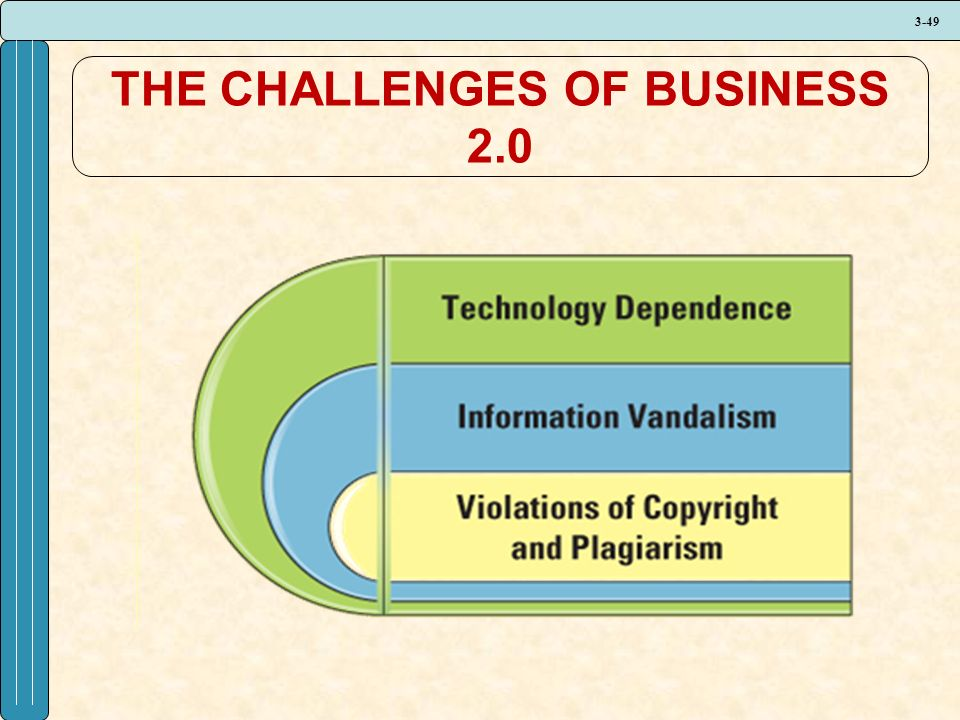 3-49 THE CHALLENGES OF BUSINESS 2.0