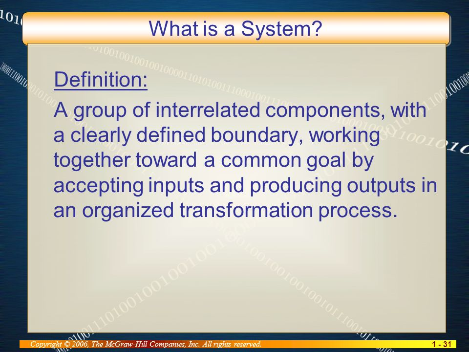 1 - 31 Copyright © 2006, The McGraw-Hill Companies, Inc. All rights reserved. What is a System? Definition: A group of interrelated components, with a