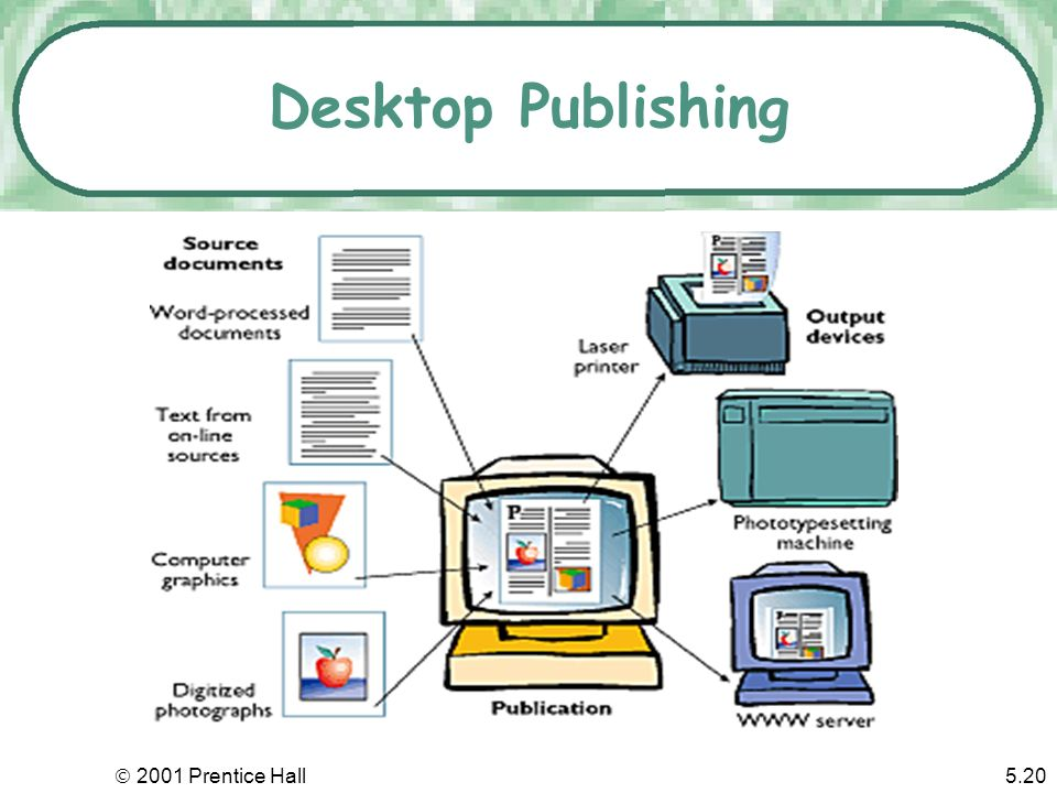 2001 Pice Hall5 19 What Is Desktop Publishing
