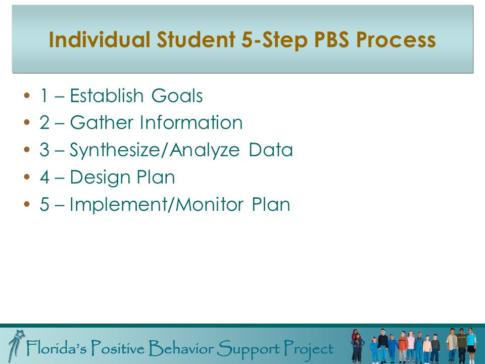 Individual Student 5-Step PBS Process 1 – Establish Goals 2 – Gather Information 3 – Synthesize/Analyze Data 4 – Design Plan 5 – Implement/Monitor Plan