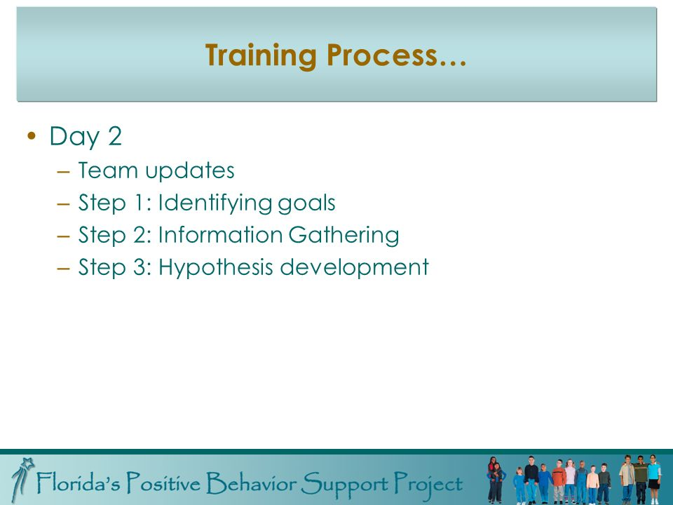 Training Process… Day 2 – Team updates – Step 1: Identifying goals – Step 2: Information Gathering – Step 3: Hypothesis development