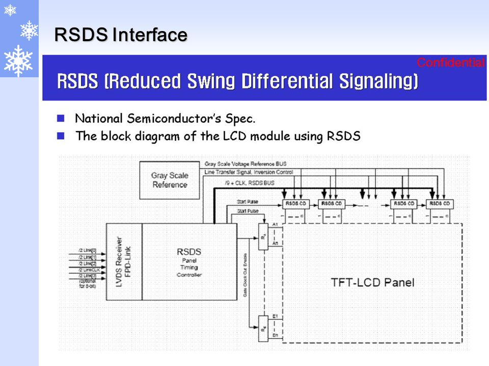 RSDS Interface