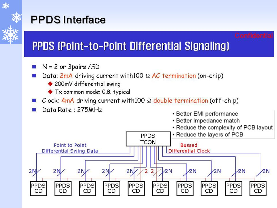PPDS Interface